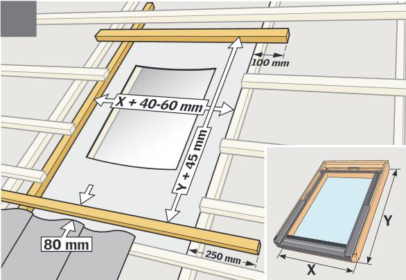 Как установить окна на самой крыше